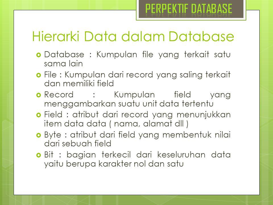 Hierarki Data dalam Database  Database : Kumpulan file yang terkait satu sama lain  File : Kumpulan dari record yang saling terkait dan memiliki fie