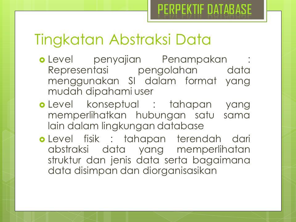 Tingkatan Abstraksi Data  Level penyajian Penampakan : Representasi pengolahan data menggunakan SI dalam format yang mudah dipahami user  Level kons
