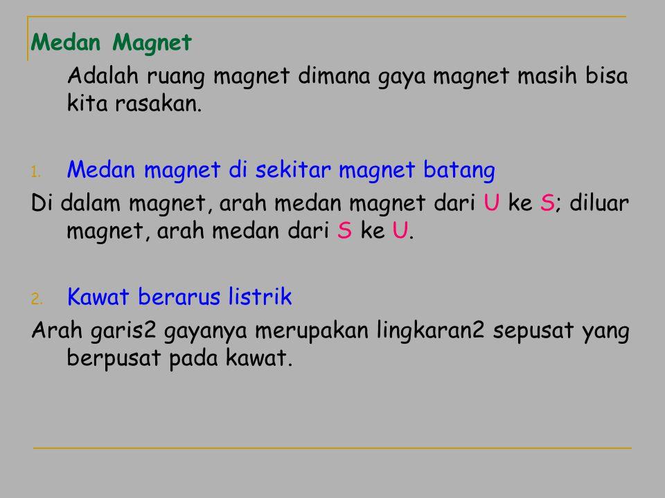 Medan Magnet Adalah ruang magnet dimana gaya magnet masih bisa kita rasakan. 1. Medan magnet di sekitar magnet batang Di dalam magnet, arah medan magn