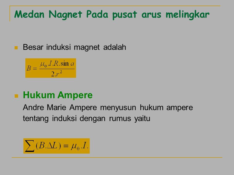 Medan Nagnet Pada pusat arus melingkar Besar induksi magnet adalah Hukum Ampere Andre Marie Ampere menyusun hukum ampere tentang induksi dengan rumus