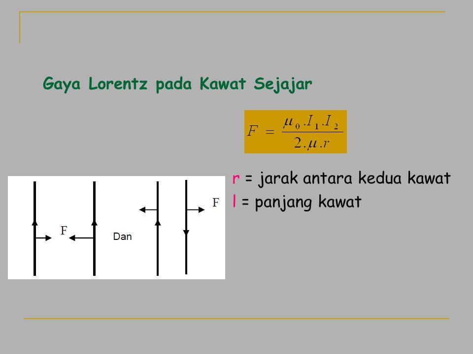 Gaya Lorentz pada Kawat Sejajar r = jarak antara kedua kawat l = panjang kawat
