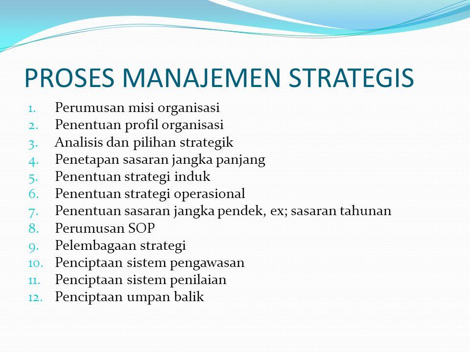 PROSES MANAJEMEN STRATEGIS 1. Perumusan misi organisasi 2. Penentuan profil organisasi 3. Analisis dan pilihan strategik 4. Penetapan sasaran jangka p