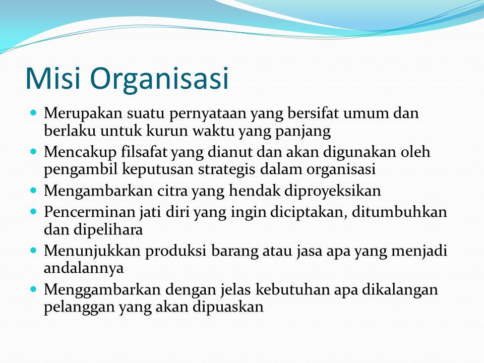 Misi Organisasi Merupakan suatu pernyataan yang bersifat umum dan berlaku untuk kurun waktu yang panjang Mencakup filsafat yang dianut dan akan diguna