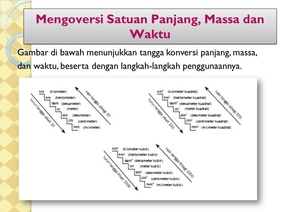 Mengoversi Satuan Panjang, Massa dan Waktu Gambar di bawah menunjukkan tangga konversi panjang, massa, dan waktu, beserta dengan langkah-langkah pengg