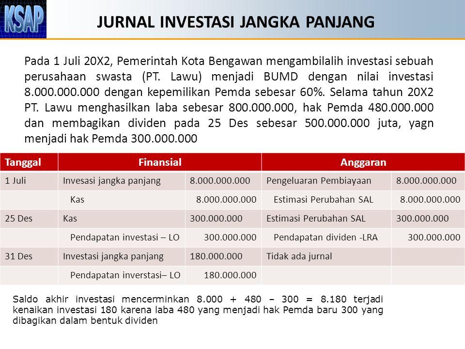 JURNAL INVESTASI JANGKA PANJANG Pada 1 Juli 20X2, Pemerintah Kota Bengawan mengambilalih investasi sebuah perusahaan swasta (PT. Lawu) menjadi BUMD de