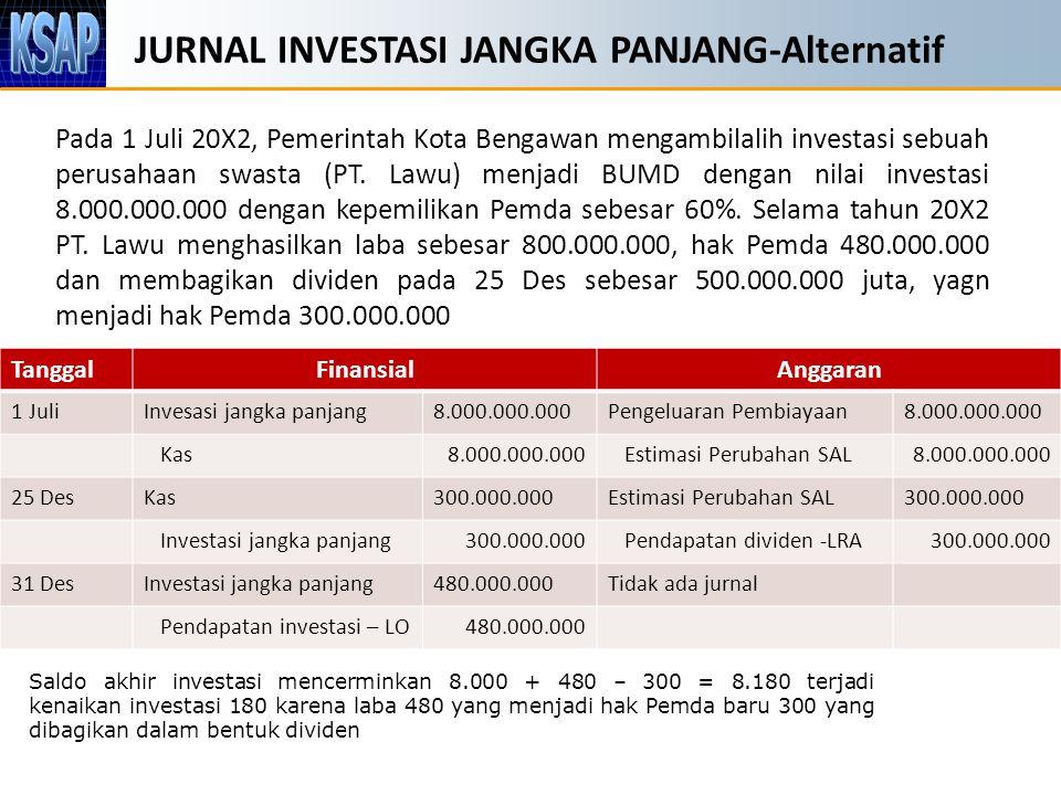 JURNAL INVESTASI JANGKA PANJANG-Alternatif Pada 1 Juli 20X2, Pemerintah Kota Bengawan mengambilalih investasi sebuah perusahaan swasta (PT. Lawu) menj