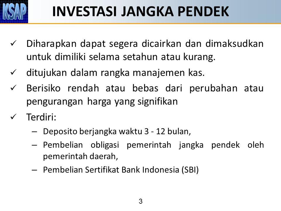 JURNAL INVESTASI JANGKA PANJANG-Alternatif Pada 1 Juli 20X2, Pemerintah Kota Bengawan mengambilalih investasi sebuah perusahaan swasta (PT.