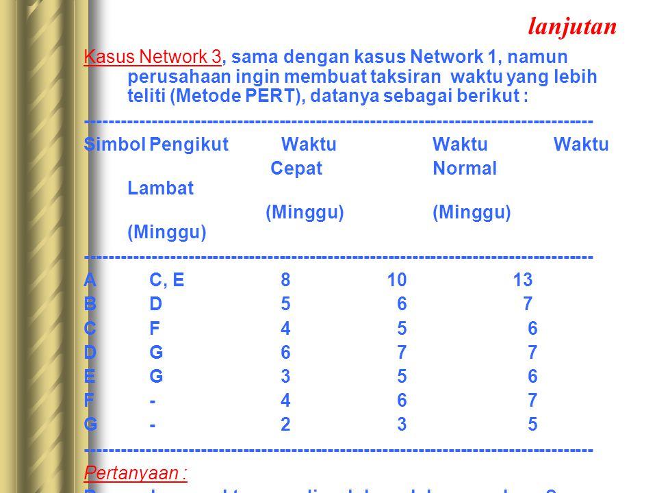 lanjutan Kasus Network 3, sama dengan kasus Network 1, namun perusahaan ingin membuat taksiran waktu yang lebih teliti (Metode PERT), datanya sebagai
