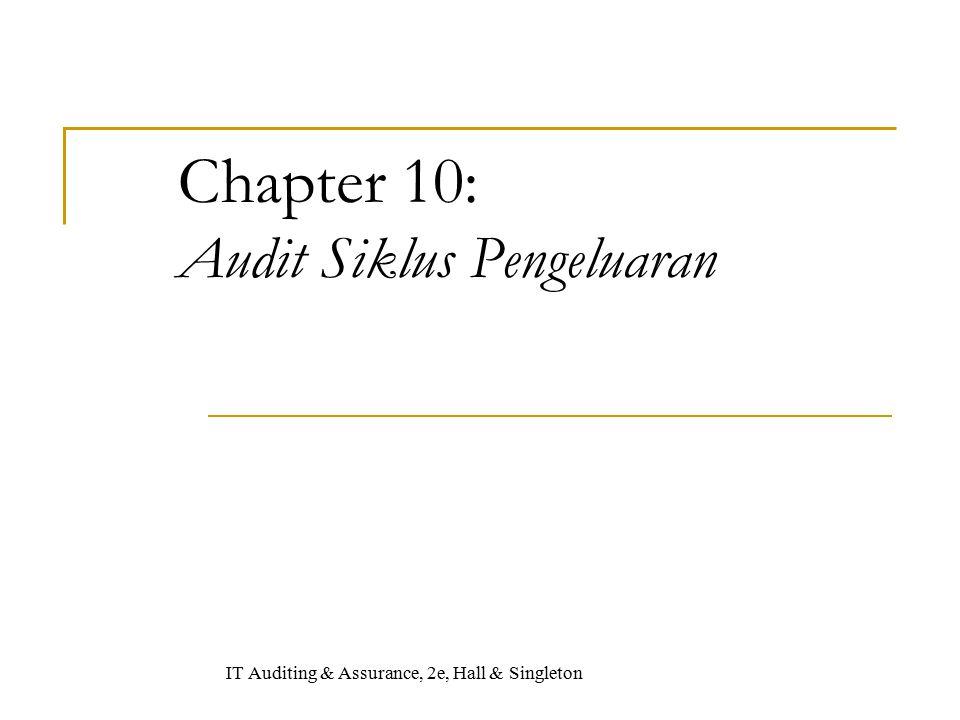 Chapter 10: Audit Siklus Pengeluaran IT Auditing & Assurance, 2e, Hall & Singleton