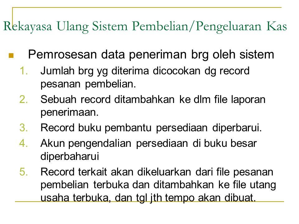 Pemrosesan data peneriman brg oleh sistem 1.Jumlah brg yg diterima dicocokan dg record pesanan pembelian. 2.Sebuah record ditambahkan ke dlm file lapo
