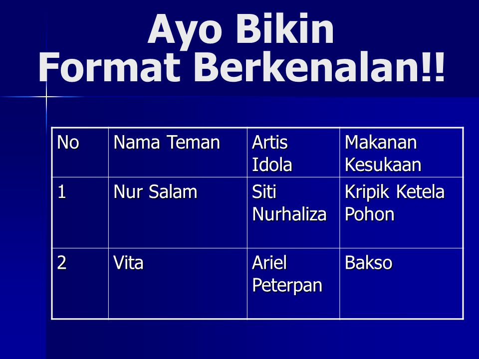 Ayo Bikin Format Berkenalan!! No Nama Teman Artis Idola Makanan Kesukaan 1 Nur Salam Siti Nurhaliza Kripik Ketela Pohon 2Vita Ariel Peterpan Bakso