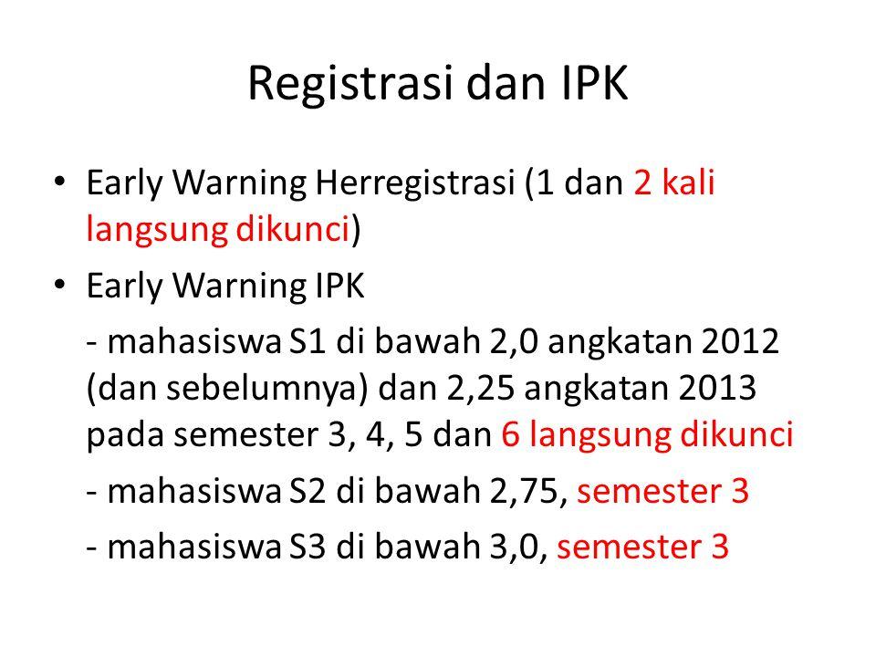 Registrasi dan IPK Early Warning Herregistrasi (1 dan 2 kali langsung dikunci) Early Warning IPK - mahasiswa S1 di bawah 2,0 angkatan 2012 (dan sebelumnya) dan 2,25 angkatan 2013 pada semester 3, 4, 5 dan 6 langsung dikunci - mahasiswa S2 di bawah 2,75, semester 3 - mahasiswa S3 di bawah 3,0, semester 3