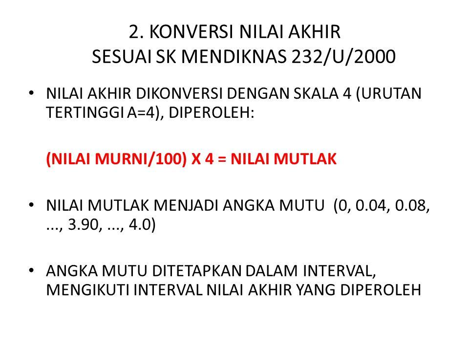 NILAI AKHIR DIKONVERSI DENGAN SKALA 4 (URUTAN TERTINGGI A=4), DIPEROLEH: (NILAI MURNI/100) X 4 = NILAI MUTLAK NILAI MUTLAK MENJADI ANGKA MUTU (0, 0.04, 0.08,..., 3.90,..., 4.0) ANGKA MUTU DITETAPKAN DALAM INTERVAL, MENGIKUTI INTERVAL NILAI AKHIR YANG DIPEROLEH 2.