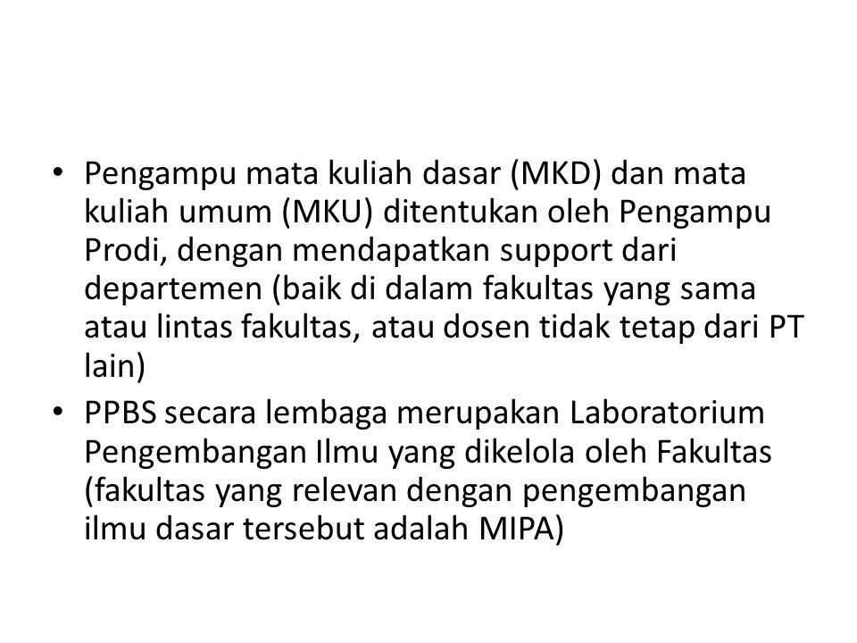 Pengampu mata kuliah dasar (MKD) dan mata kuliah umum (MKU) ditentukan oleh Pengampu Prodi, dengan mendapatkan support dari departemen (baik di dalam