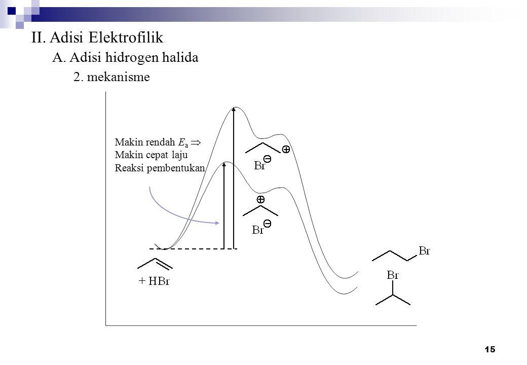 15 II. Adisi Elektrofilik A. Adisi hidrogen halida 2. mekanisme Makin rendah E a  Makin cepat laju Reaksi pembentukan
