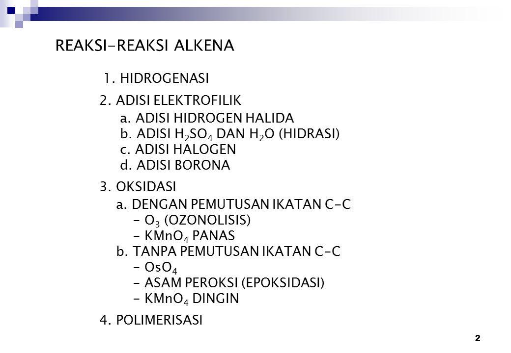 2 REAKSI-REAKSI ALKENA 1. HIDROGENASI 2. ADISI ELEKTROFILIK a. ADISI HIDROGEN HALIDA b. ADISI H 2 SO 4 DAN H 2 O (HIDRASI) c. ADISI HALOGEN d. ADISI B