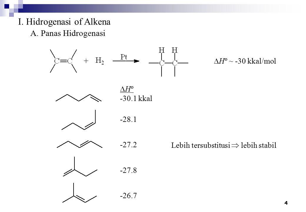 4 I. Hidrogenasi of Alkena A. Panas Hidrogenasi  Hº ~ -30 kkal/mol  Hº -30.1 kkal -28.1 -27.2 -27.8 -26.7 Lebih tersubstitusi  lebih stabil