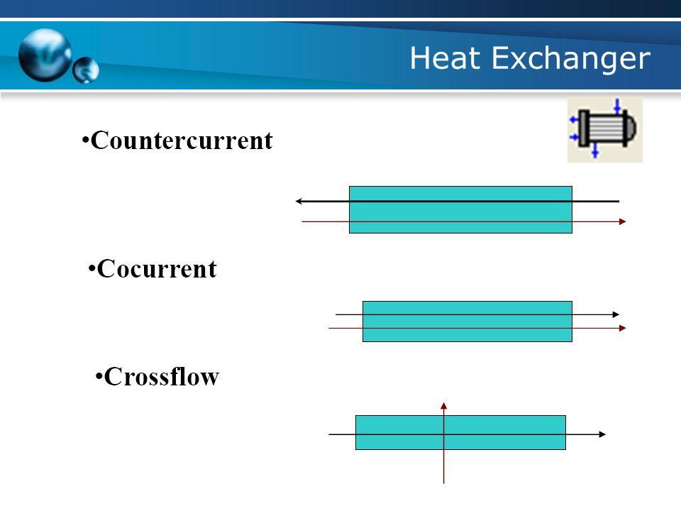 19 Heat Exchanger