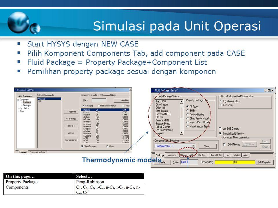 Simulasi pada Unit Operasi  Start HYSYS dengan NEW CASE  Pilih Komponent Components Tab, add component pada CASE  Fluid Package = Property Package+Component List  Pemilihan property package sesuai dengan komponen Thermodynamic models