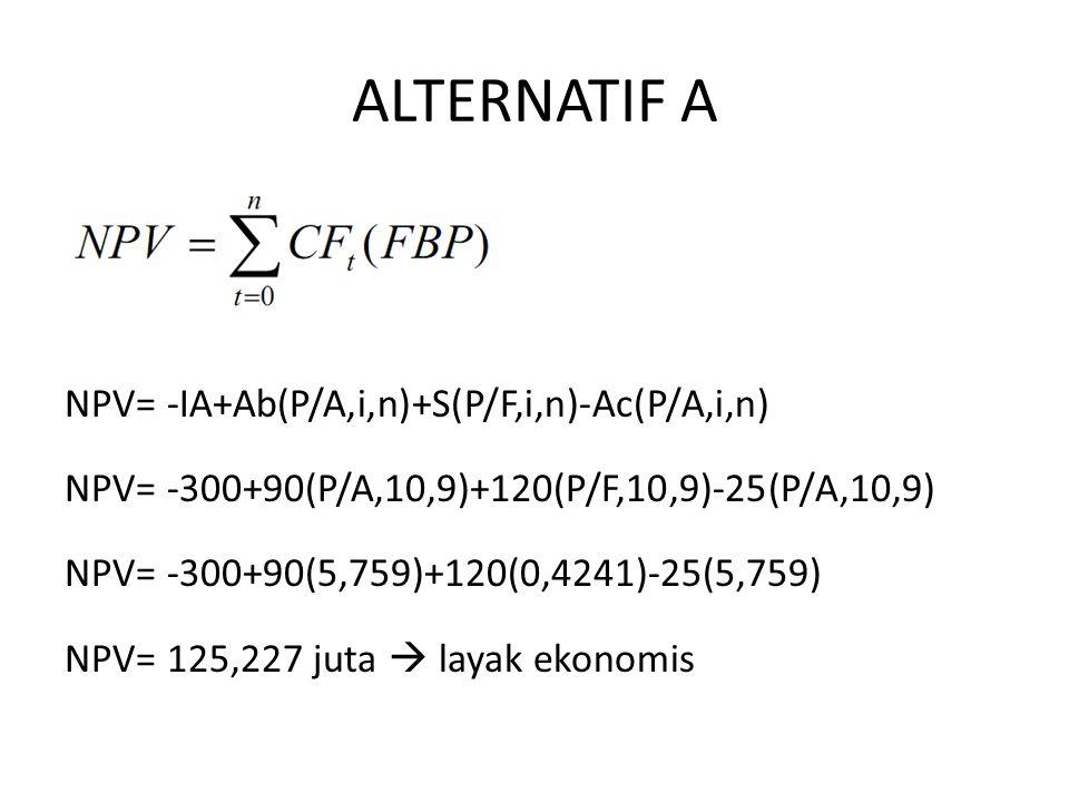 ALTERNATIF A NPV= -IA+Ab(P/A,i,n)+S(P/F,i,n)-Ac(P/A,i,n) NPV= -300+90(P/A,10,9)+120(P/F,10,9)-25(P/A,10,9) NPV= -300+90(5,759)+120(0,4241)-25(5,759) NPV= 125,227 juta  layak ekonomis