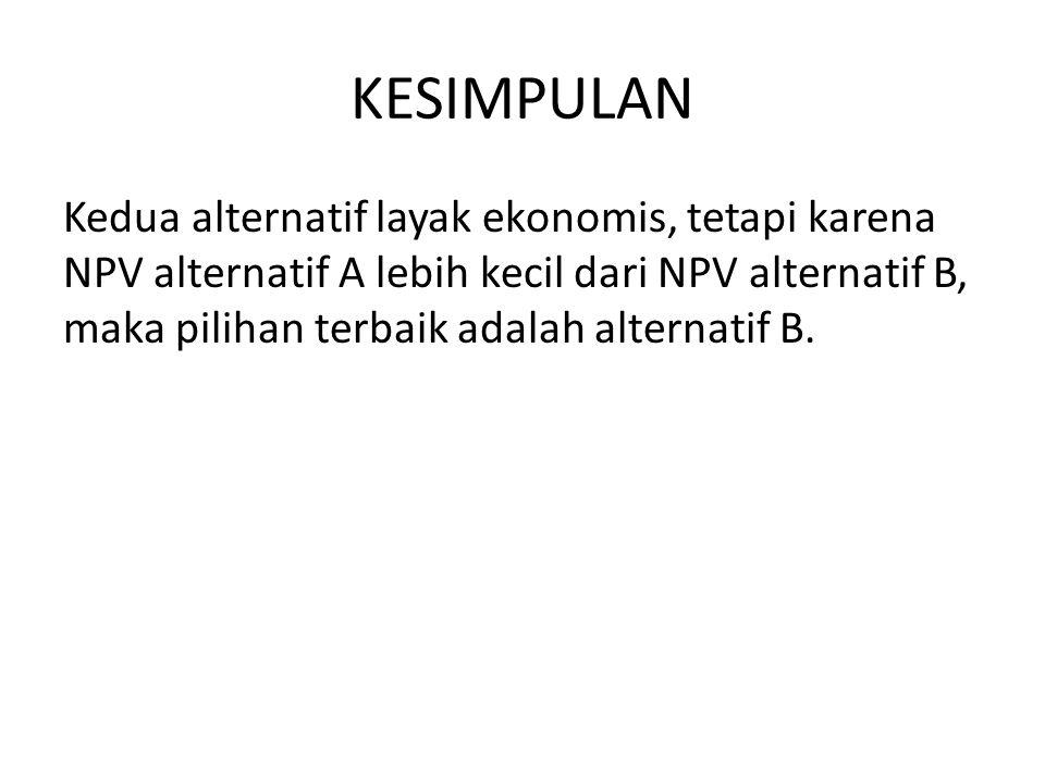 KESIMPULAN Kedua alternatif layak ekonomis, tetapi karena NPV alternatif A lebih kecil dari NPV alternatif B, maka pilihan terbaik adalah alternatif B.