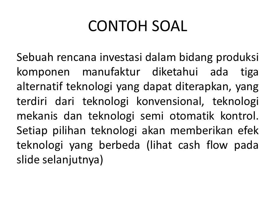CONTOH SOAL Sebuah rencana investasi dalam bidang produksi komponen manufaktur diketahui ada tiga alternatif teknologi yang dapat diterapkan, yang terdiri dari teknologi konvensional, teknologi mekanis dan teknologi semi otomatik kontrol.