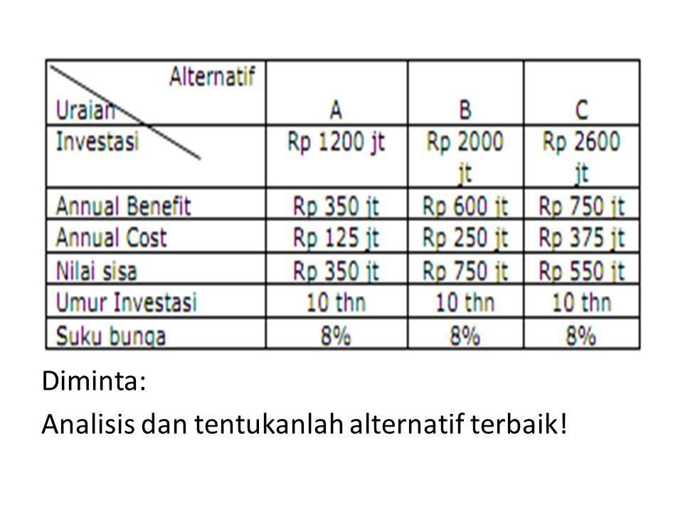 ALTERNATIF A NPV= -I1+Ab(P/A,i,n)+S1(P/F,i,n1) +S2(P/F,i,n2) +S3(P/F,i,n3) -Ac(P/A,i,n)-I2(P/F,i,n2)-I3(P/F,i,n3) NPV= -1600+850(P/A,8,12)+450(P/F,8,4) +450(P/F,8,8) +450(P/F,8,12)-200(P/A,8,12)-1600(P/F,8,4)-1600(P/F,8,8) NPV= -1600+850(7,536)+450(0,5403)+450(0,3971)-200(7,536) -1600(0,7350)-1600(0,5403) NPV= 2010,5 juta  layak ekonomis