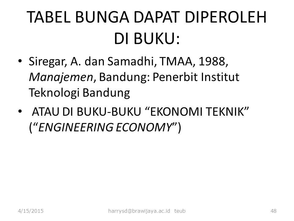 """TABEL BUNGA DAPAT DIPEROLEH DI BUKU: Siregar, A. dan Samadhi, TMAA, 1988, Manajemen, Bandung: Penerbit Institut Teknologi Bandung ATAU DI BUKU-BUKU """"E"""