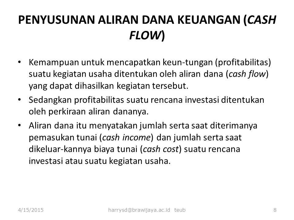 PENYUSUNAN ALIRAN DANA KEUANGAN (CASH FLOW) Kemampuan untuk mencapatkan keun-tungan (profitabilitas) suatu kegiatan usaha ditentukan oleh aliran dana