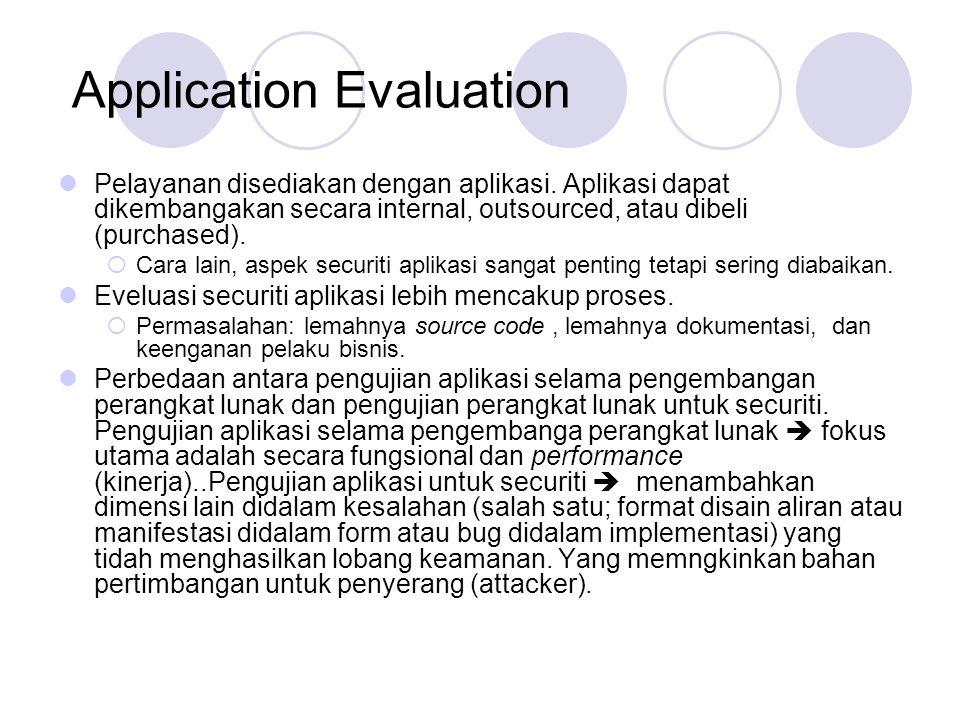Application Evaluation Pelayanan disediakan dengan aplikasi.