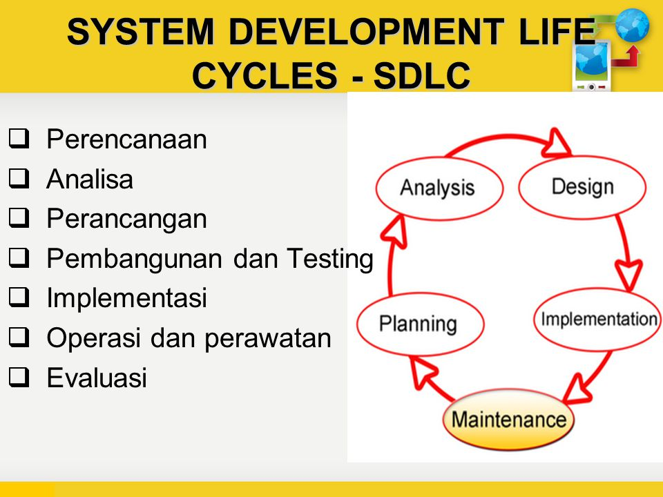 SYSTEM DEVELOPMENT LIFE CYCLES - SDLC  Perencanaan  Analisa  Perancangan  Pembangunan dan Testing  Implementasi  Operasi dan perawatan  Evaluasi