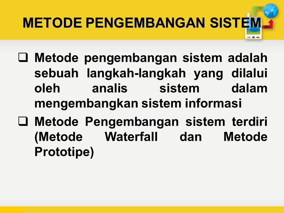 METODE PENGEMBANGAN SISTEM  Metode pengembangan sistem adalah sebuah langkah-langkah yang dilalui oleh analis sistem dalam mengembangkan sistem informasi  Metode Pengembangan sistem terdiri (Metode Waterfall dan Metode Prototipe)