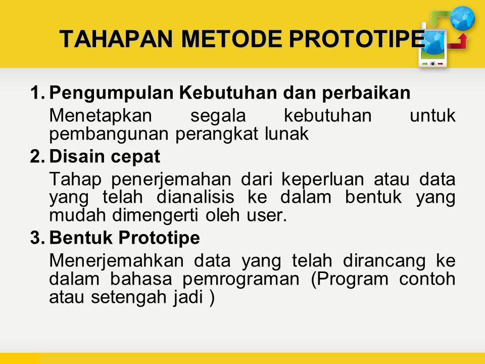 TAHAPAN METODE PROTOTIPE 1.Pengumpulan Kebutuhan dan perbaikan Menetapkan segala kebutuhan untuk pembangunan perangkat lunak 2.Disain cepat Tahap penerjemahan dari keperluan atau data yang telah dianalisis ke dalam bentuk yang mudah dimengerti oleh user.