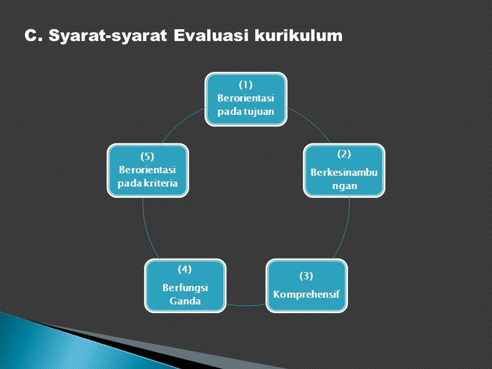 (1) Berorientasi pada tujuan (2) Berkesinambu ngan (3) Komprehensif (4) Berfungsi Ganda (5) Berorientasi pada kriteria C.