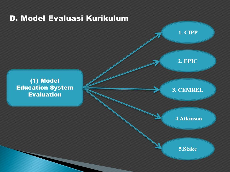 D.Model Evaluasi Kurikulum 1. CIPP 2. EPIC 3.