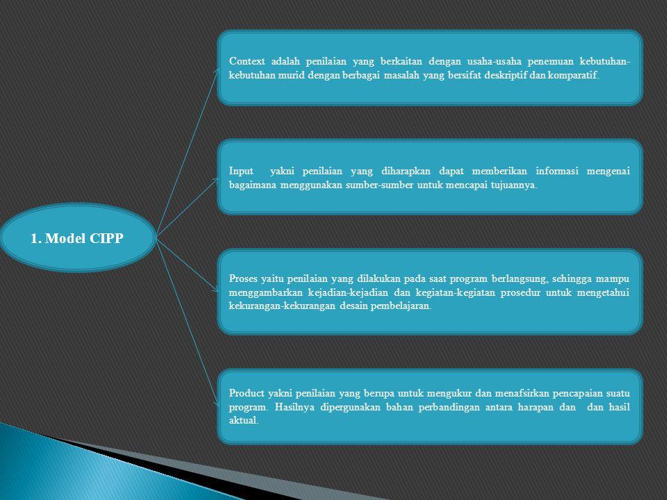 1. Model CIPP Context adalah penilaian yang berkaitan dengan usaha-usaha penemuan kebutuhan- kebutuhan murid dengan berbagai masalah yang bersifat des