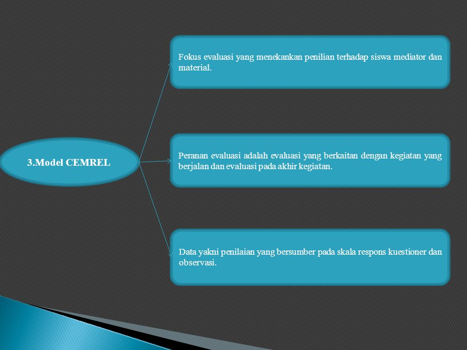 3.Model CEMREL Fokus evaluasi yang menekankan penilian terhadap siswa mediator dan material.
