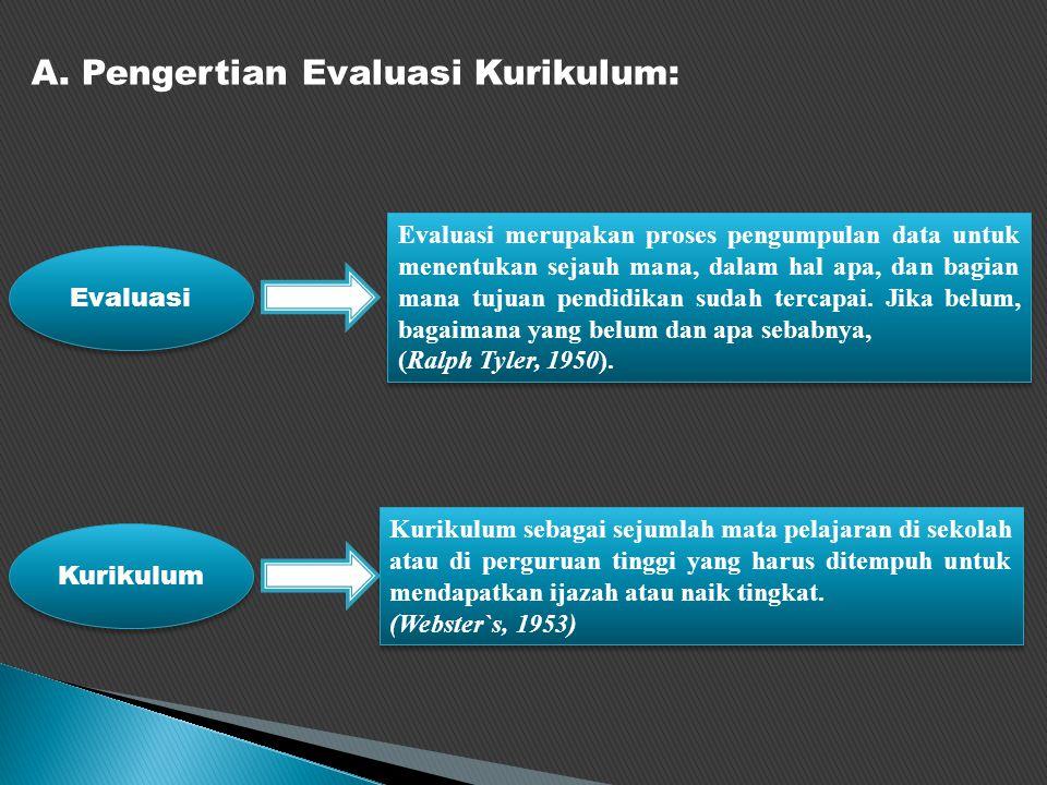 A. Pengertian Evaluasi Kurikulum: Evaluasi Kurikulum Evaluasi merupakan proses pengumpulan data untuk menentukan sejauh mana, dalam hal apa, dan bagia