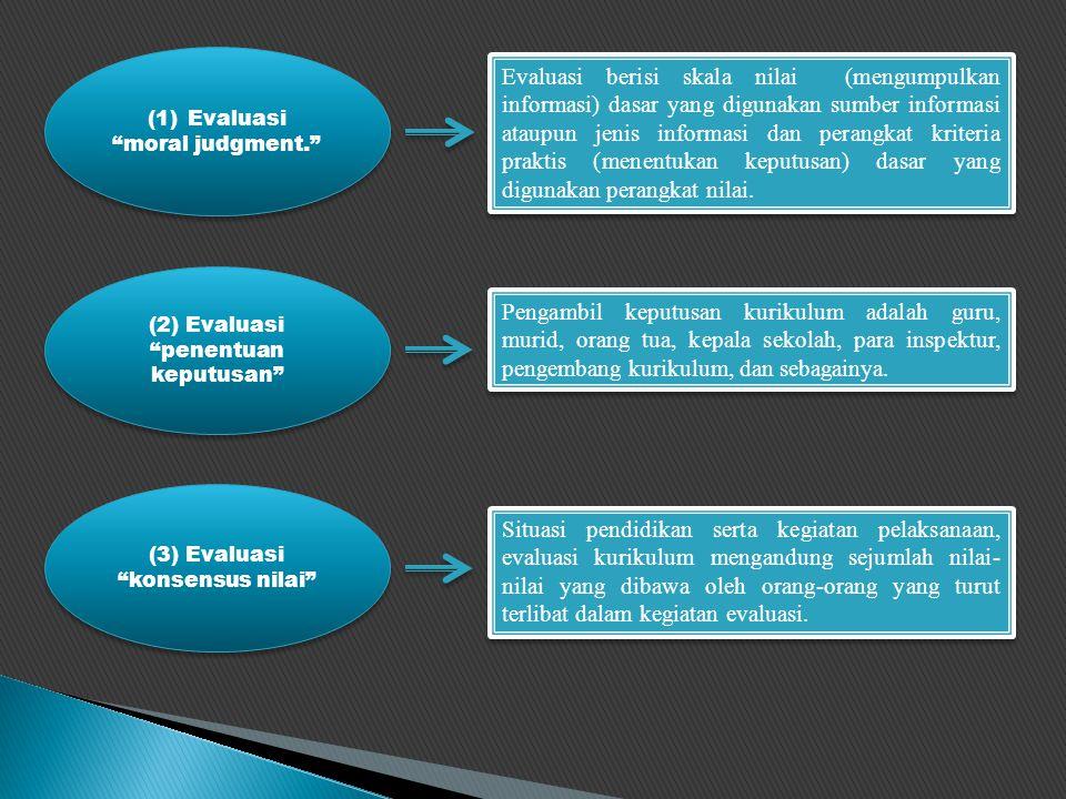 (1)Evaluasi moral judgment. (1)Evaluasi moral judgment. (2) Evaluasi penentuan keputusan (3) Evaluasi konsensus nilai Evaluasi berisi skala nilai (mengumpulkan informasi) dasar yang digunakan sumber informasi ataupun jenis informasi dan perangkat kriteria praktis (menentukan keputusan) dasar yang digunakan perangkat nilai.