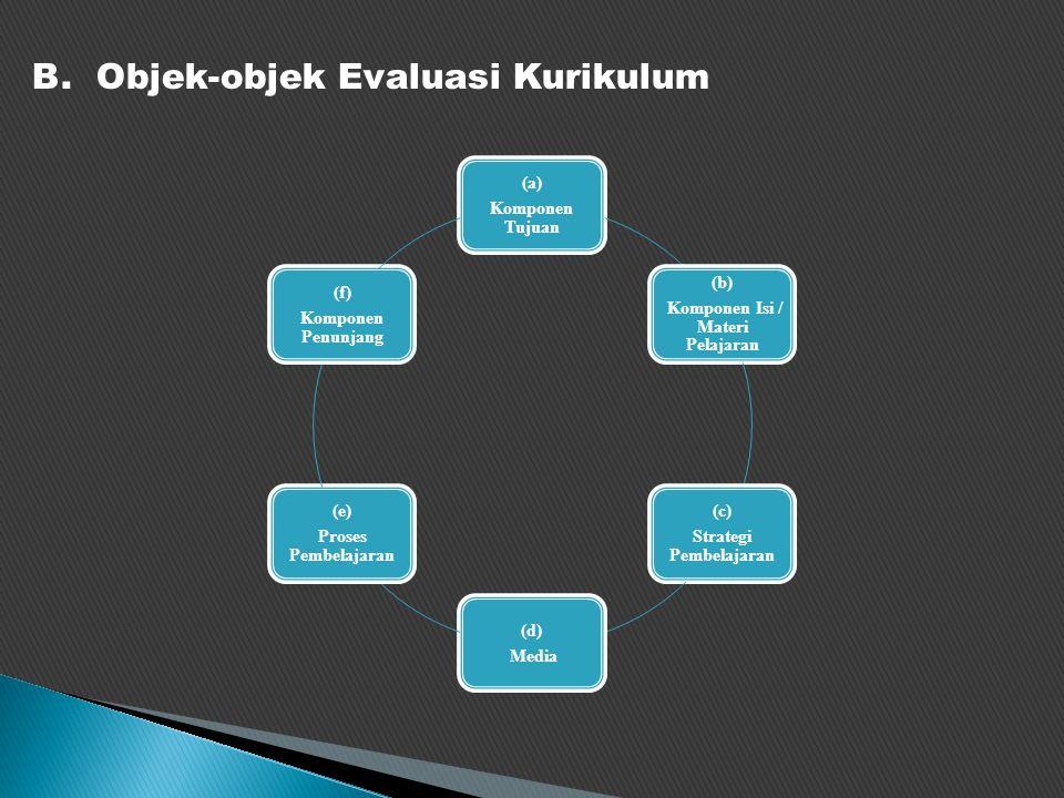 B. Objek-objek Evaluasi Kurikulum (a) Komponen Tujuan (b) Komponen Isi / Materi Pelajaran (c) Strategi Pembelajaran (d) Media (e) Proses Pembelajaran