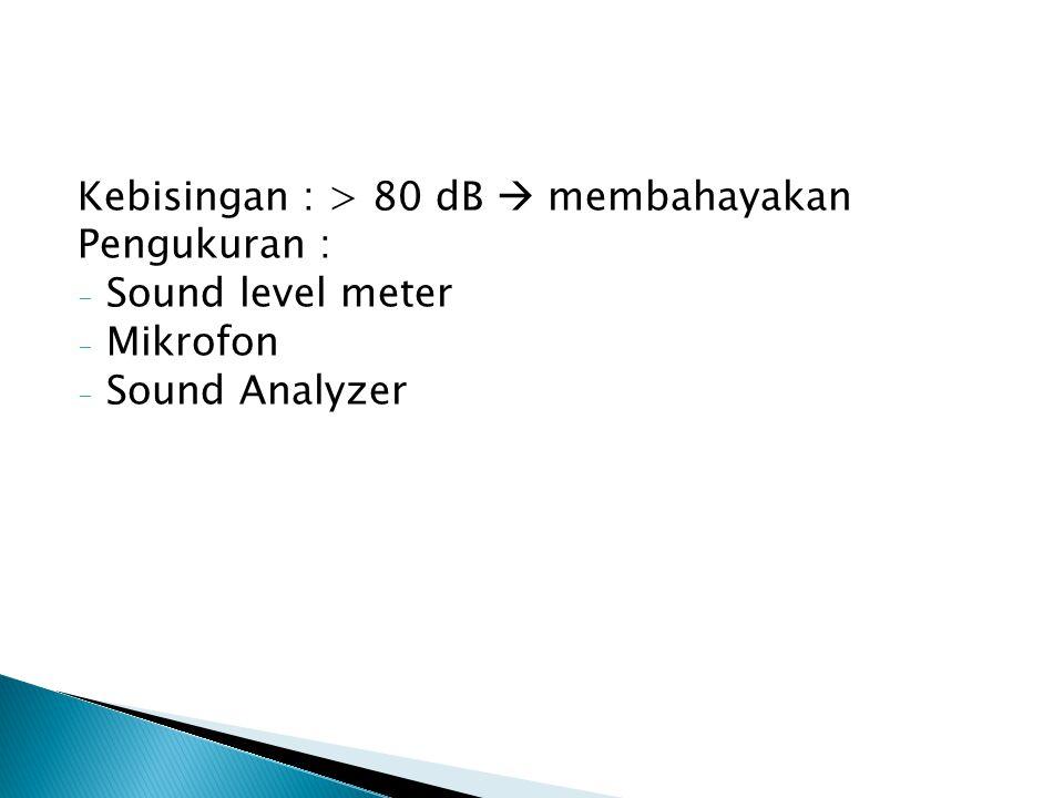 Kebisingan : > 80 dB  membahayakan Pengukuran : - Sound level meter - Mikrofon - Sound Analyzer