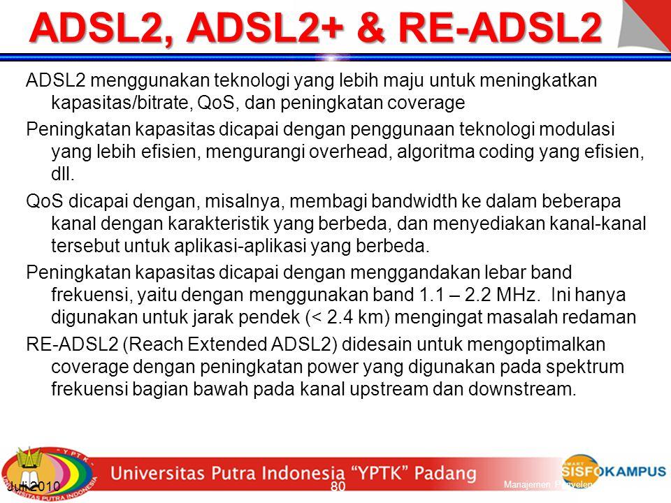 ADSL (Asymmetric Digital Subscriber Line) Bandwidth teleponi (< 4 KHz) pada jaringan akses tetap digunakan untuk layanan telepon.