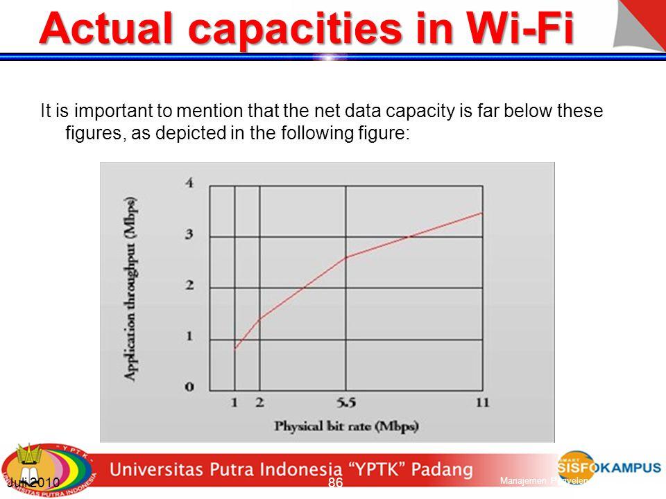 WiFi (Wireless Fidelity) Jaringan Wi-Fi telah berkembang dengan pesat di negara- negara industri maupun negara berkembang Memiliki coverage normal 50-100 meter (indoor) dan tergantung dari standar yang digunakan, memungkinkan kapasitas 11 sampai 54 Mbps Kapasitasnya dalam WLAN adalah berbagi (shared) kapasitas per user tergantung dari jumlah user yang tersambung ke access point.