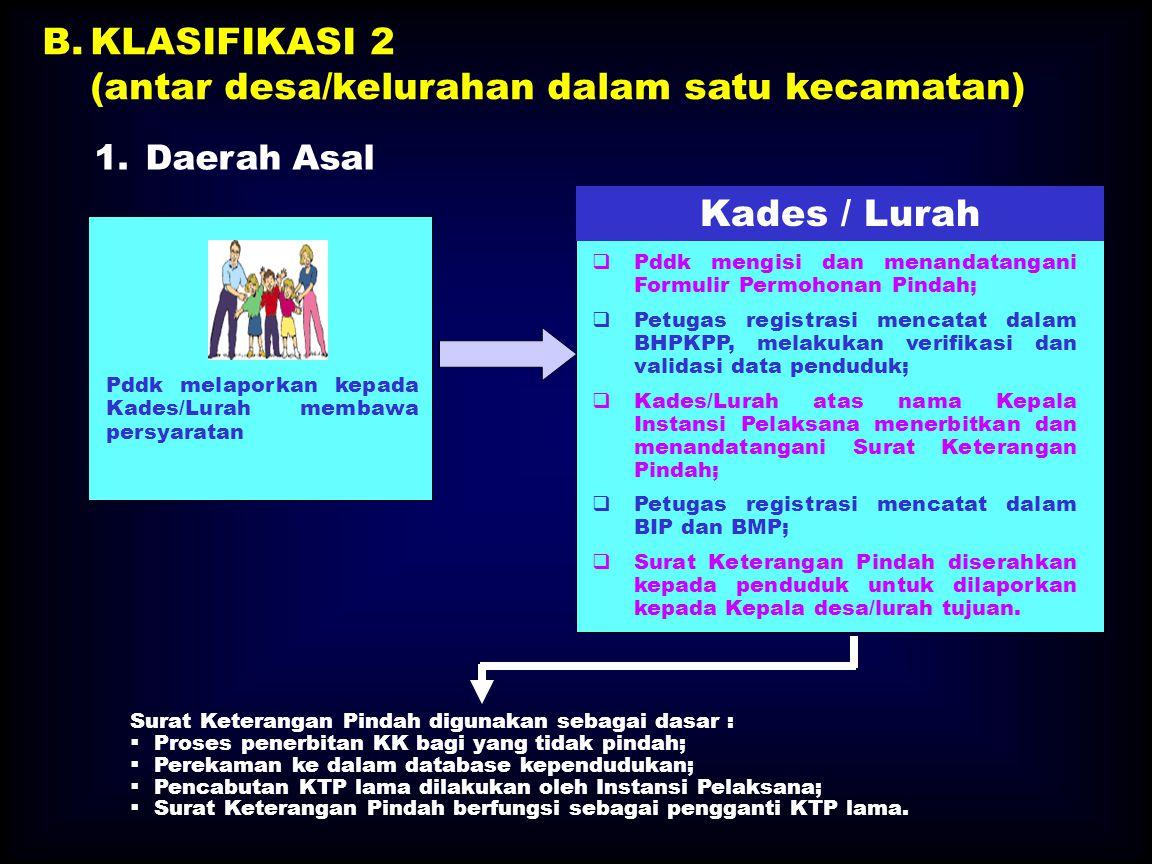 A.KLASIFIKASI 1 (dalam satu desa/kelurahan) Pddk melaporkan kepada Kades/Lurah membawa persyaratan Kades / Lurah  Pddk mengisi dan menandatangani For