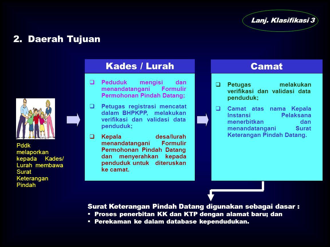 C.Klasifikasi 3 (antar kecamatan dalam satu kabupaten/kota) 1.Daerah Asal Pddk melaporkan kepada Kades/ Lurah membawa persyaratan Surat Keterangan Pin