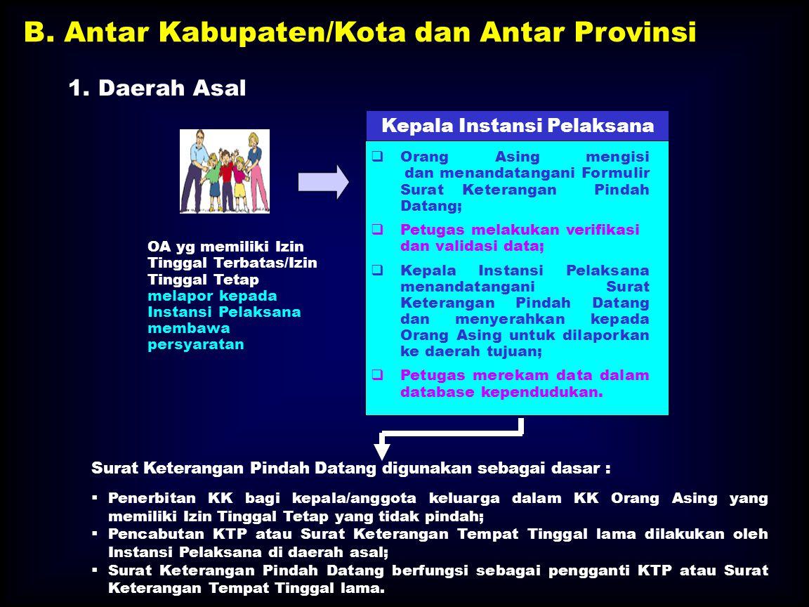 A. Dalam satu Kabupaten/Kota Kepala Instansi Pelaksana  Orang Asing mengisi dan menandatangani Formulir Surat Keterangan Pindah Datang;  Petugas mel