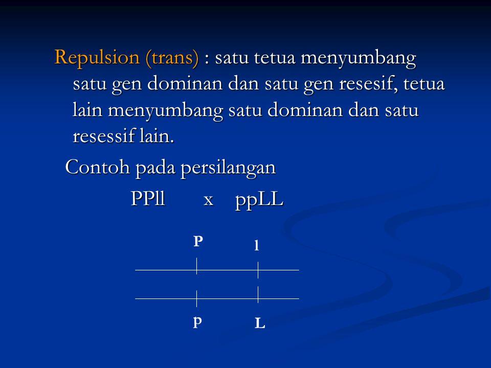 Repulsion (trans) : satu tetua menyumbang satu gen dominan dan satu gen resesif, tetua lain menyumbang satu dominan dan satu resessif lain. Contoh pad
