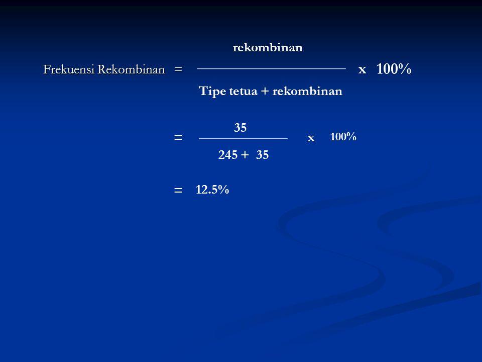 Frekuensi Rekombinan = Frekuensi Rekombinan = rekombinan Tipe tetua + rekombinan x 100% = 35 245 + 35 = 100% x 12.5%