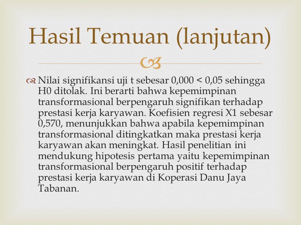   Nilai signifikansi uji t sebesar 0,000 < 0,05 sehingga H0 ditolak. Ini berarti bahwa kepemimpinan transformasional berpengaruh signifikan terhadap