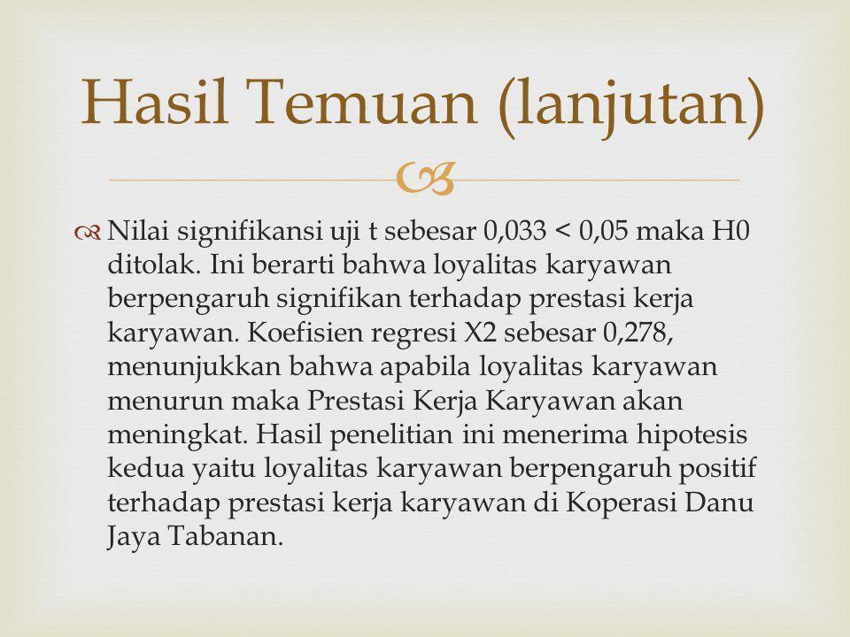  Nilai signifikansi uji t sebesar 0,033 < 0,05 maka H0 ditolak.